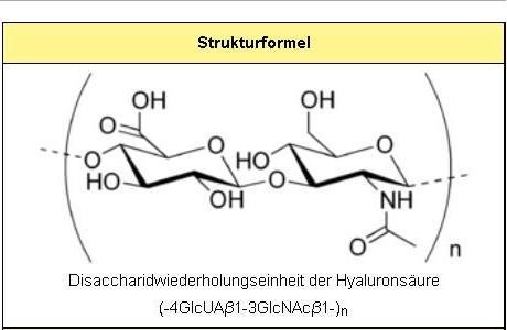 Hyaluronsäure – Neues über den Faltenkiller